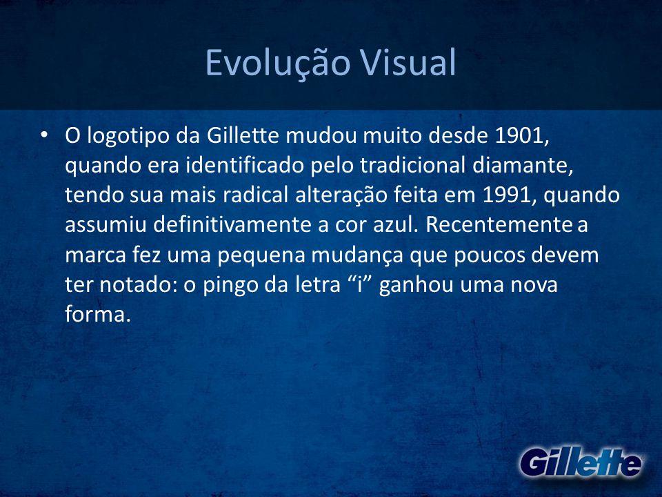 Evolução Visual • O logotipo da Gillette mudou muito desde 1901, quando era identificado pelo tradicional diamante, tendo sua mais radical alteração f