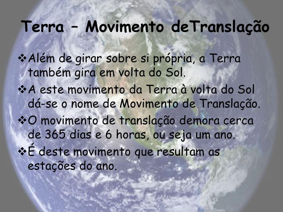 Terra – Movimento deTranslação  Além de girar sobre si própria, a Terra também gira em volta do Sol.