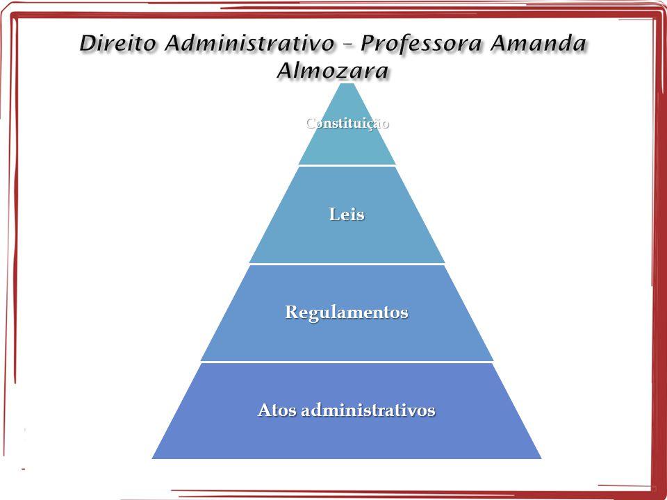 ConstituiçãoLeis Regulamentos Atos administrativos