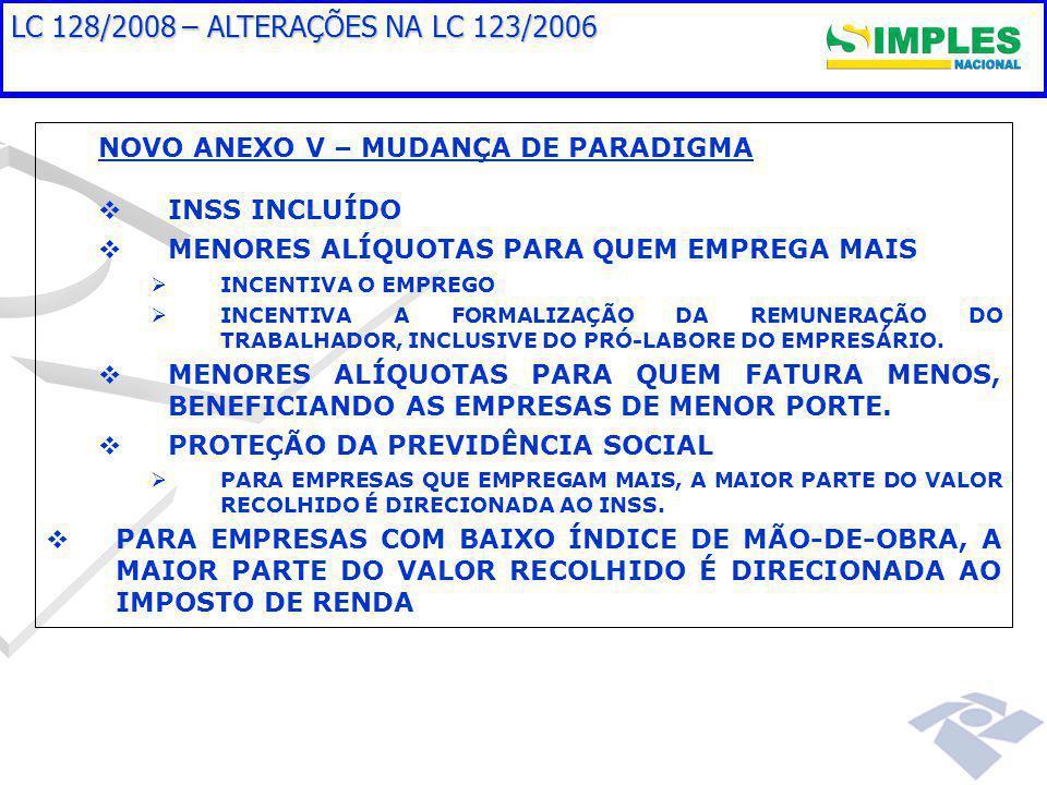 LC 128/2008 – ALTERAÇÕES NA LC 123/2006 NOVO ANEXO V – MUDANÇA DE PARADIGMA   INSS INCLUÍDO   MENORES ALÍQUOTAS PARA QUEM EMPREGA MAIS   INCENTIVA O EMPREGO   INCENTIVA A FORMALIZAÇÃO DA REMUNERAÇÃO DO TRABALHADOR, INCLUSIVE DO PRÓ-LABORE DO EMPRESÁRIO.
