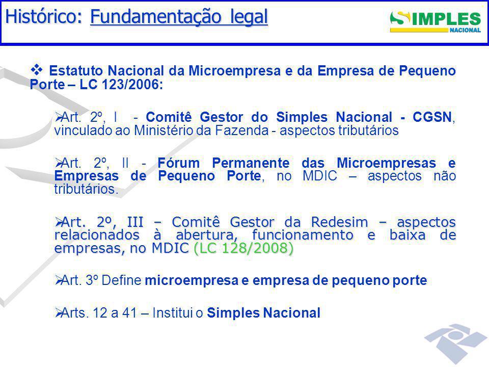 Fundamentação legal   Estatuto Nacional da Microempresa e da Empresa de Pequeno Porte – LC 123/2006:   Art.