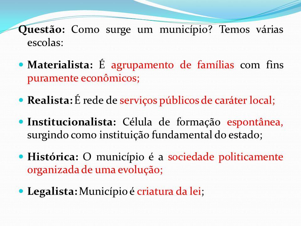 Questão: Como surge um município? Temos várias escolas:  Materialista: É agrupamento de famílias com fins puramente econômicos;  Realista: É rede de