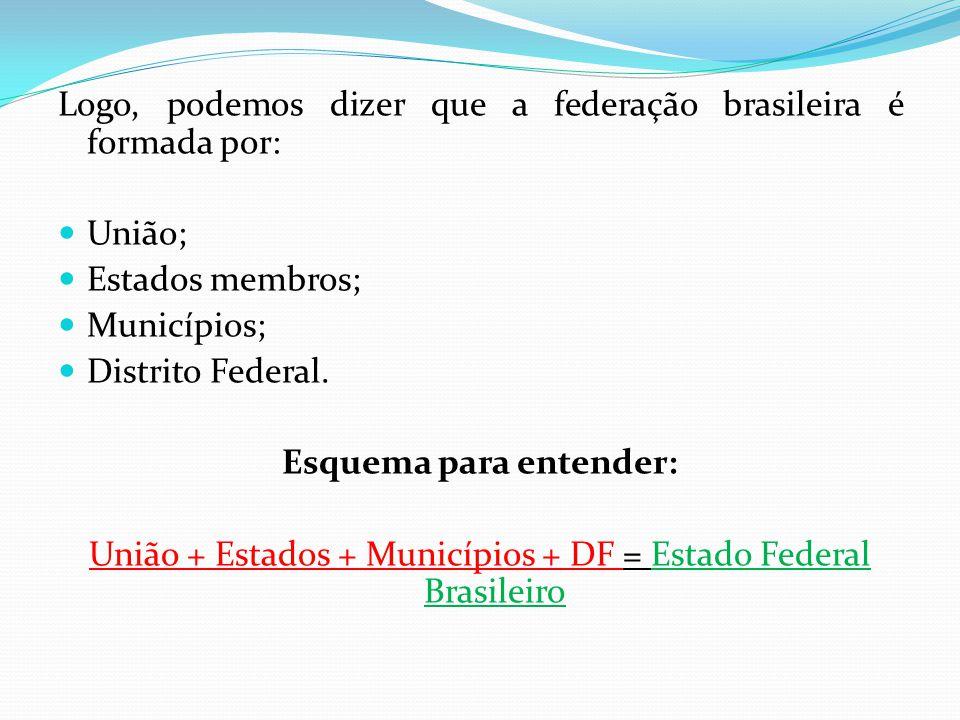 Logo, podemos dizer que a federação brasileira é formada por:  União;  Estados membros;  Municípios;  Distrito Federal. Esquema para entender: Uni