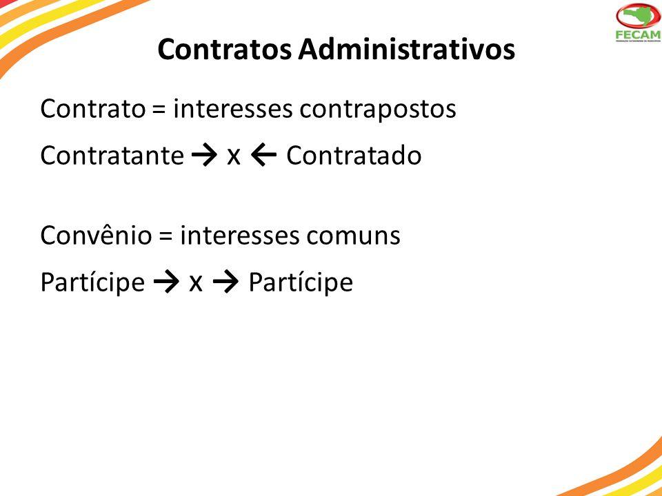 Contratos Administrativos Contrato = interesses contrapostos Contratante → x ← Contratado Convênio = interesses comuns Partícipe → x → Partícipe