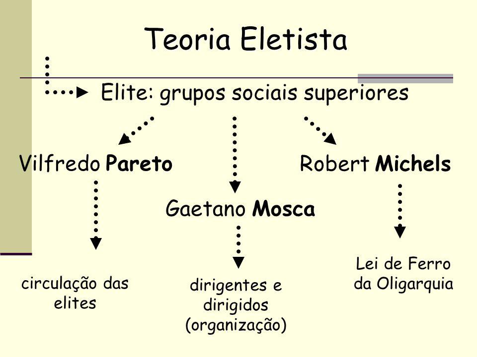 Teoria Pluralista Ideologia das democracias capitalistas, opõe-se a concentração de poder no Estado Robert Dahl Joseph Schumpeter Há diversos centros de poder, mas nenhum soberano.