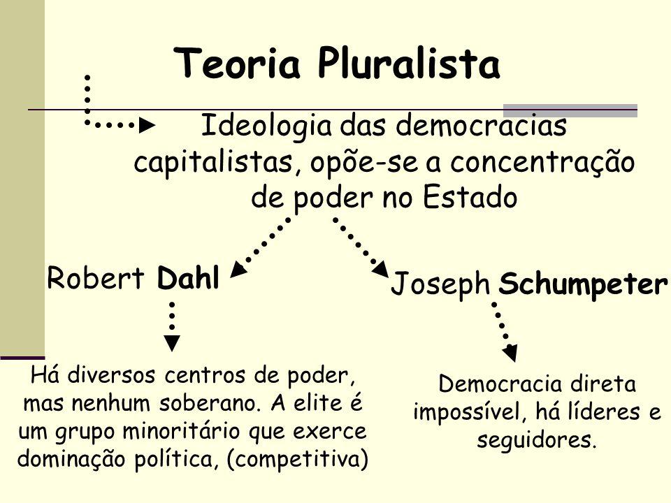 Teoria Neomarxista Estado é configurado pela luta de classes - socialismo Nickos Poulantzas Estado é produto da luta de classes e não somente um aparelho repressivo.
