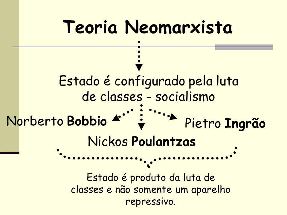 Teoria Participativa Maior grau de participação da sociedade Boaventura de Sousa Santos Elle MacPherson Carole Pateman