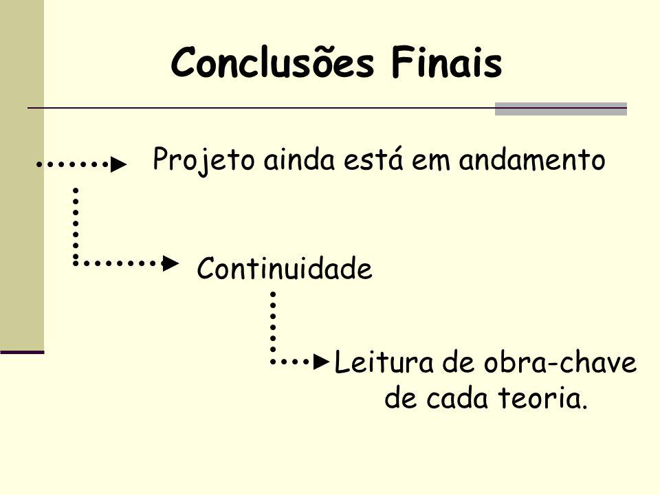 Conclusões Finais Projeto ainda está em andamento Continuidade Leitura de obra-chave de cada teoria.