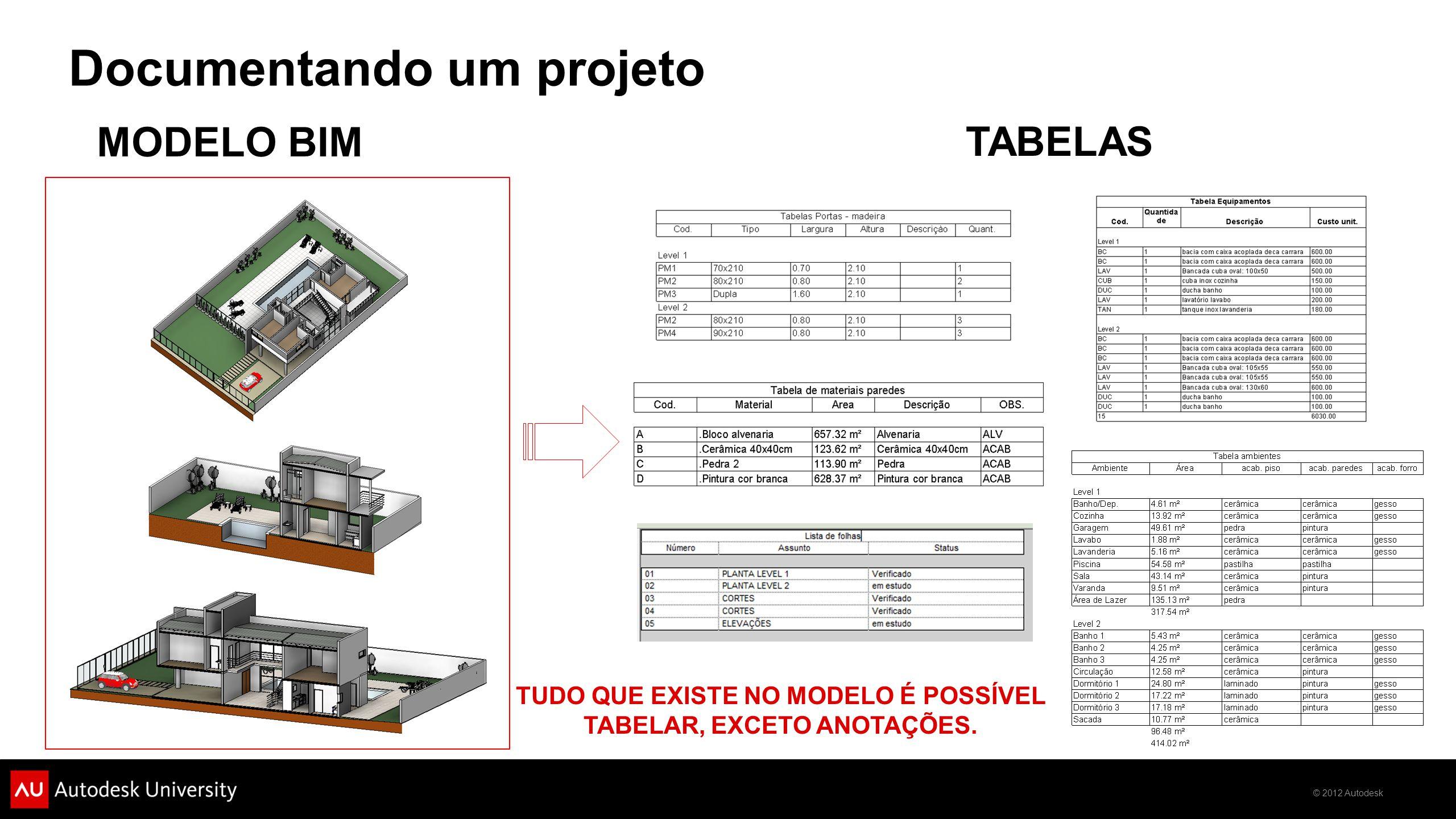 © 2012 Autodesk Autodesk Revit – Tabelas (Schedules)  Tabelas são vistas (Views);  São apresentadas no Project Browser na pasta Schedules;  São relacionadas a fase (Phases) e/ou filtros de fase (Phase Filter) de projeto;  São relacionadas a Design Options, quando utilizadas;  É possível criar uma tabela em qualquer estágio do processo do projeto.