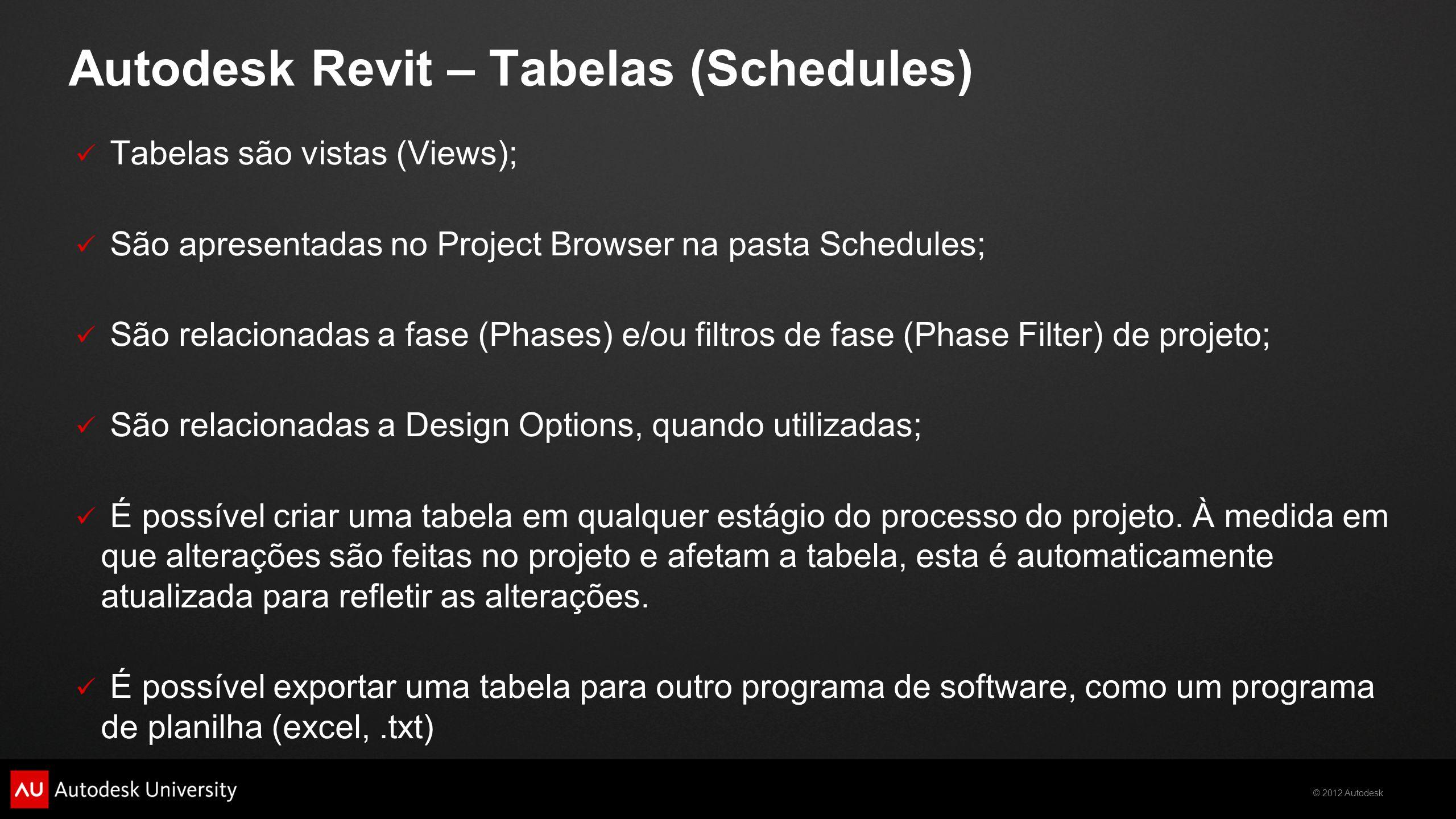 © 2012 Autodesk Autodesk Revit – Tabelas (Schedules)  Tabelas são vistas (Views);  São apresentadas no Project Browser na pasta Schedules;  São rel