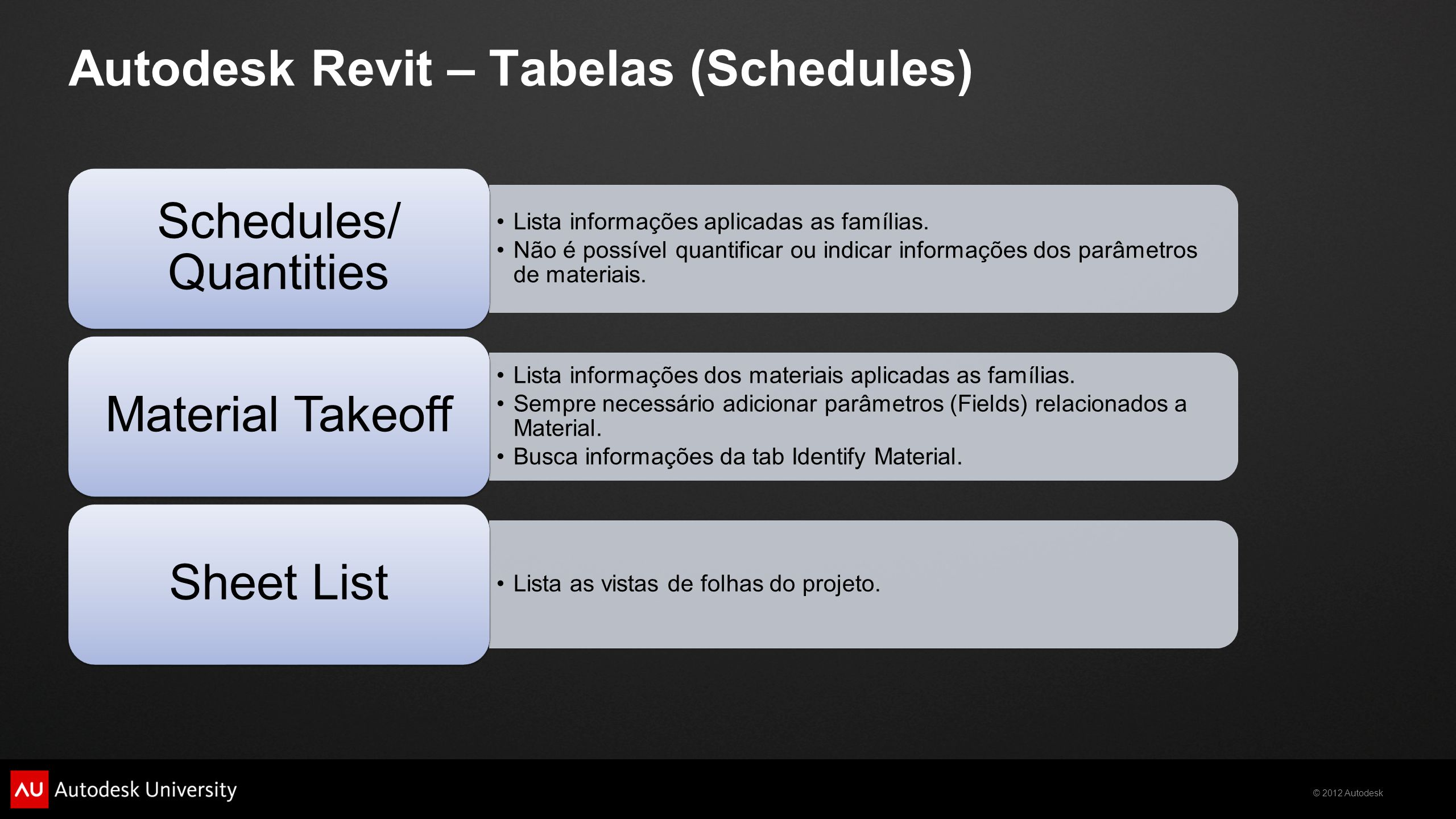 © 2012 Autodesk Autodesk Revit – Tabelas (Schedules) •Lista informações aplicadas as famílias. •Não é possível quantificar ou indicar informações dos
