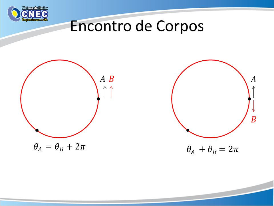 Força Centrípeta • Força existente capaz de alterar constantemente a direção da velocidade de um corpo, de forma a fazê-lo executar um movimento circular.