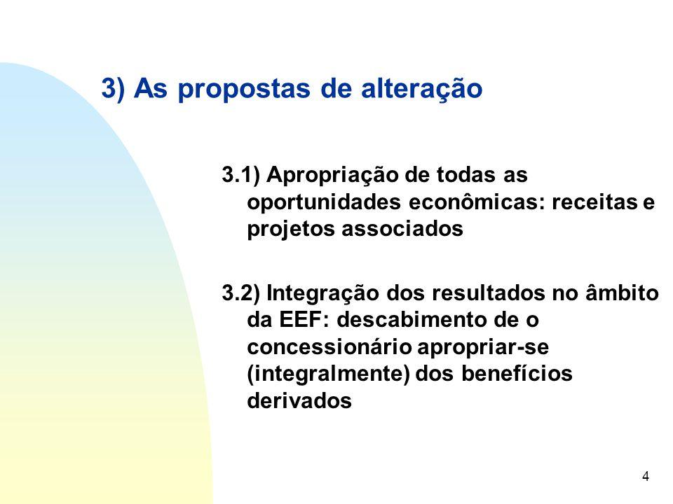 4 3) As propostas de alteração 3.1) Apropriação de todas as oportunidades econômicas: receitas e projetos associados 3.2) Integração dos resultados no