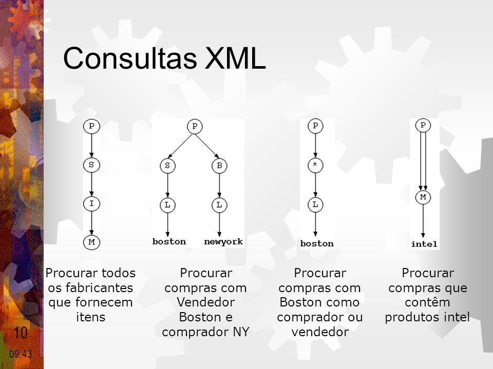 Consultas XML Procurar todos os fabricantes que fornecem itens Procurar compras com Vendedor Boston e comprador NY Procurar compras com Boston como co