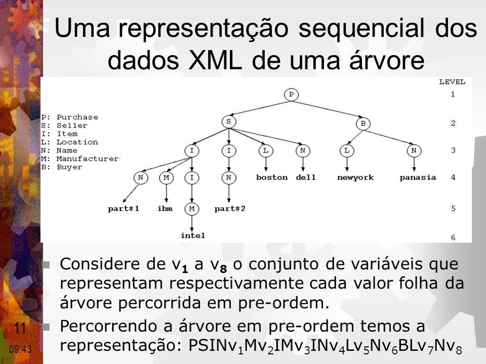 Uma representação sequencial dos dados XML de uma árvore  Considere de v 1 a v 8 o conjunto de variáveis que representam respectivamente cada valor f