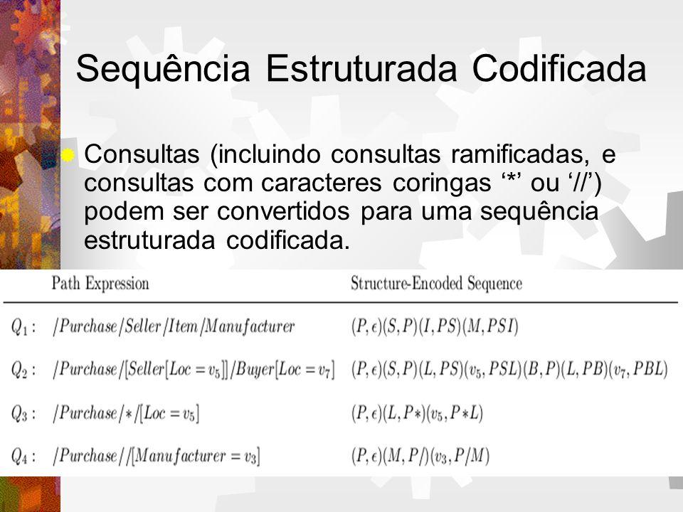  Consultas (incluindo consultas ramificadas, e consultas com caracteres coringas '*' ou '//') podem ser convertidos para uma sequência estruturada co