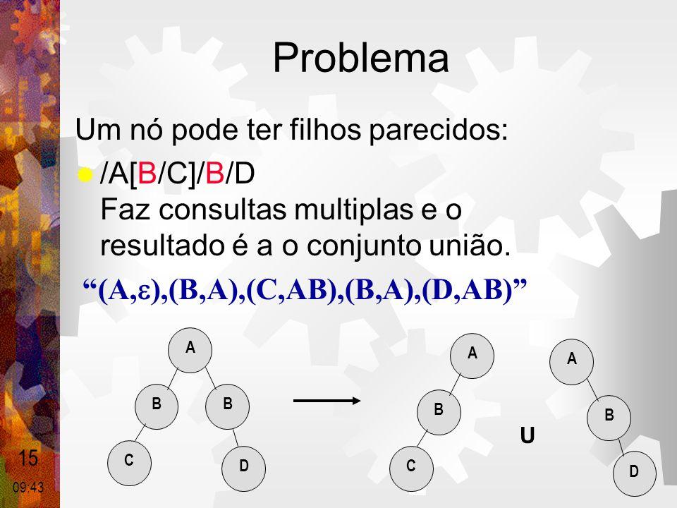 """Problema Um nó pode ter filhos parecidos:  /A[B/C]/B/D Faz consultas multiplas e o resultado é a o conjunto união. """"(A,  ),(B,A),(C,AB),(B,A),(D,AB)"""
