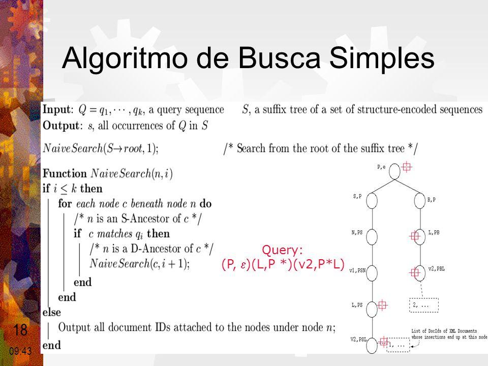 Algoritmo de Busca Simples Query: (P,  )(L,P *)(v2,P*L)      18 09:44