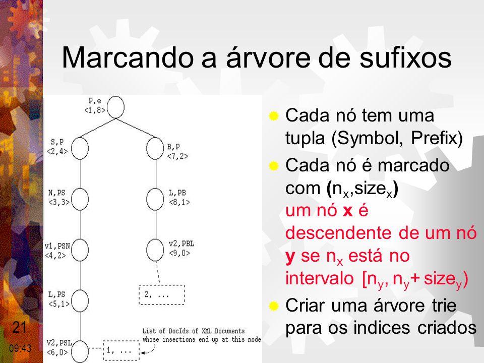 Marcando a árvore de sufixos  Cada nó tem uma tupla (Symbol, Prefix)  Cada nó é marcado com (n x,size x ) um nó x é descendente de um nó y se n x es