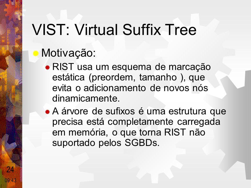 VIST: Virtual Suffix Tree  Motivação:  RIST usa um esquema de marcação estática (preordem, tamanho ), que evita o adicionamento de novos nós dinamic