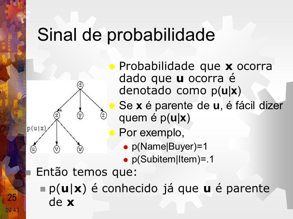 Sinal de probabilidade  Probabilidade que x ocorra dado que u ocorra é denotado como p(u|x)  Se x é parente de u, é fácil dizer quem é p(u|x)  Por