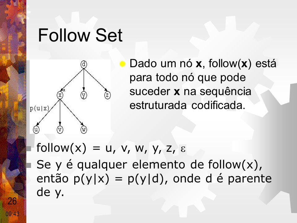 Follow Set  Dado um nó x, follow(x) está para todo nó que pode suceder x na sequência estruturada codificada.  follow(x) = u, v, w, y, z,   Se y é