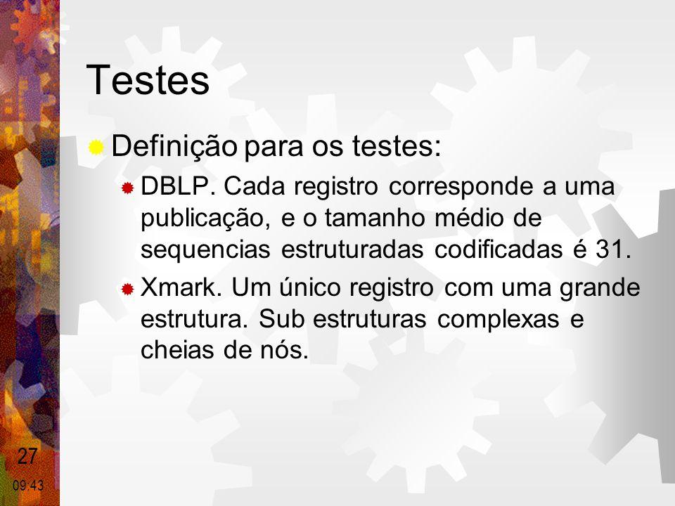 Testes  Definição para os testes:  DBLP. Cada registro corresponde a uma publicação, e o tamanho médio de sequencias estruturadas codificadas é 31.