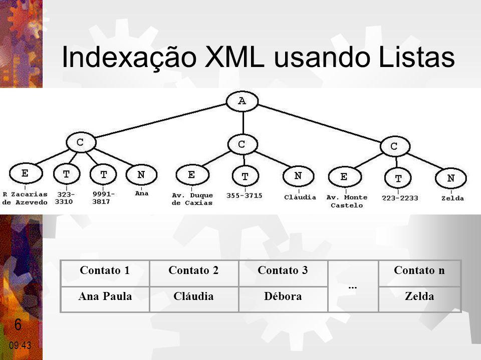 Indexação XML usando Listas Contato 1Contato 2Contato 3... Contato n Ana PaulaCláudiaDéboraZelda 6 09:44