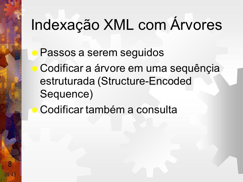 Indexação XML com Árvores  Passos a serem seguidos  Codificar a árvore em uma sequênçia estruturada (Structure-Encoded Sequence)  Codificar também