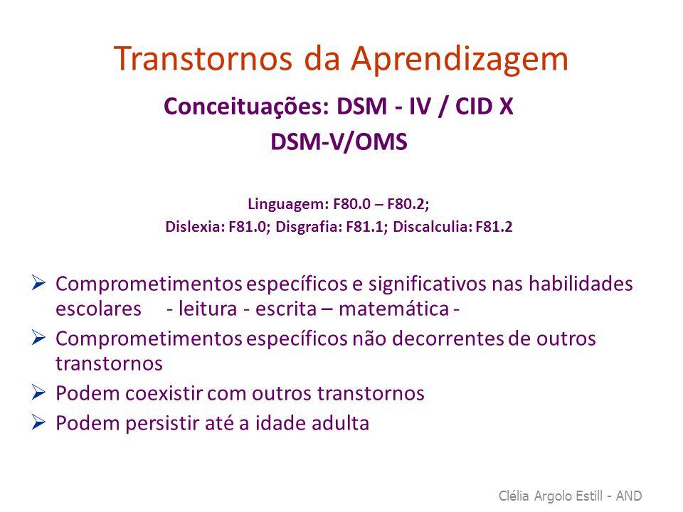 Transtornos da Aprendizagem Conceituações: DSM - IV / CID X DSM-V/OMS Linguagem: F80.0 – F80.2; Dislexia: F81.0; Disgrafia: F81.1; Discalculia: F81.2