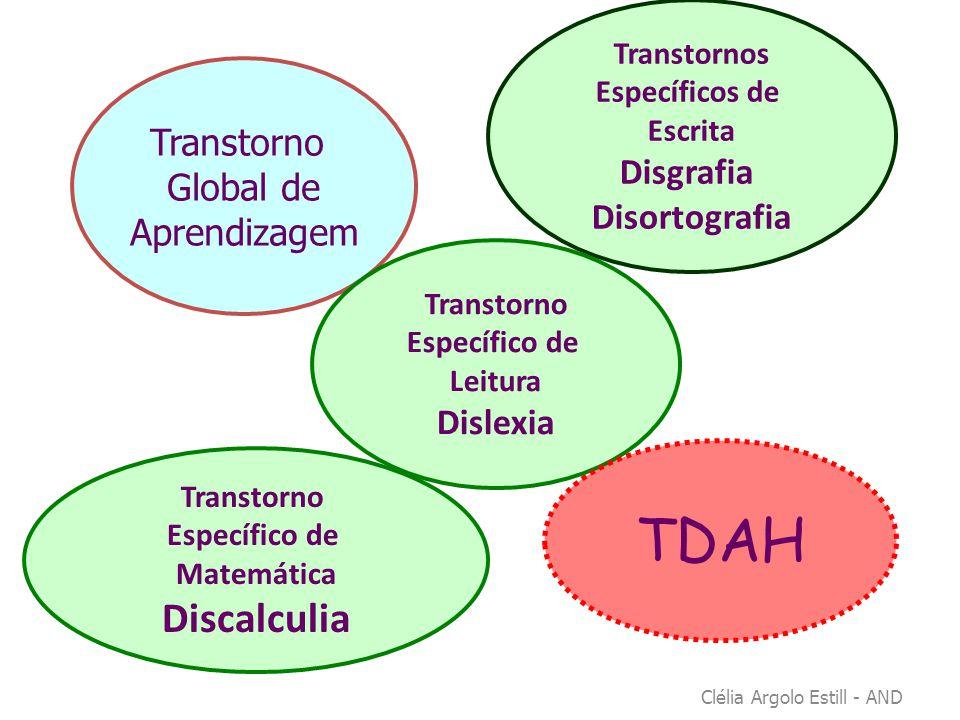 Clélia Argolo Estill - AND Transtorno Global de Aprendizagem Transtornos Específicos de Escrita Disgrafia Disortografia Transtorno Específico de Matem
