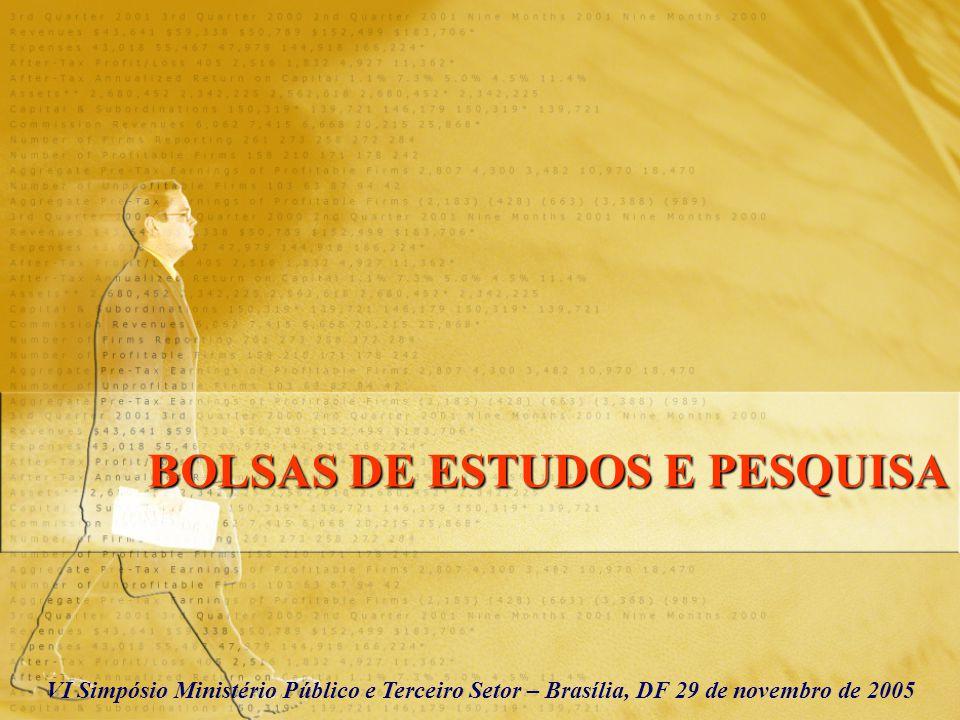 BOLSAS DE ESTUDOS E PESQUISA VI Simpósio Ministério Público e Terceiro Setor – Brasília, DF 29 de novembro de 2005