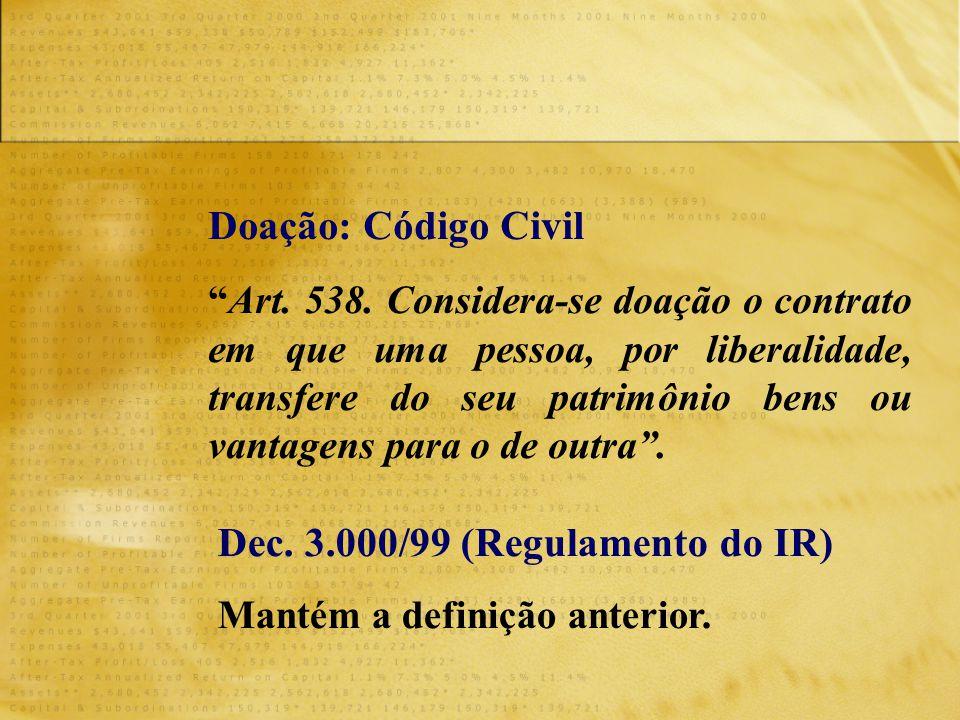 """Doação: Código Civil """"Art. 538. Considera-se doação o contrato em que uma pessoa, por liberalidade, transfere do seu patrimônio bens ou vantagens para"""