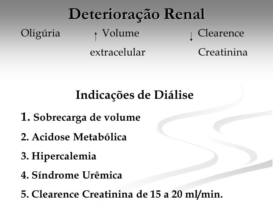 Deterioração Renal Oligúria Volume Clearence extracelular Creatinina Indicações de Diálise 1. Sobrecarga de volume 2. Acidose Metabólica 3. Hipercalem