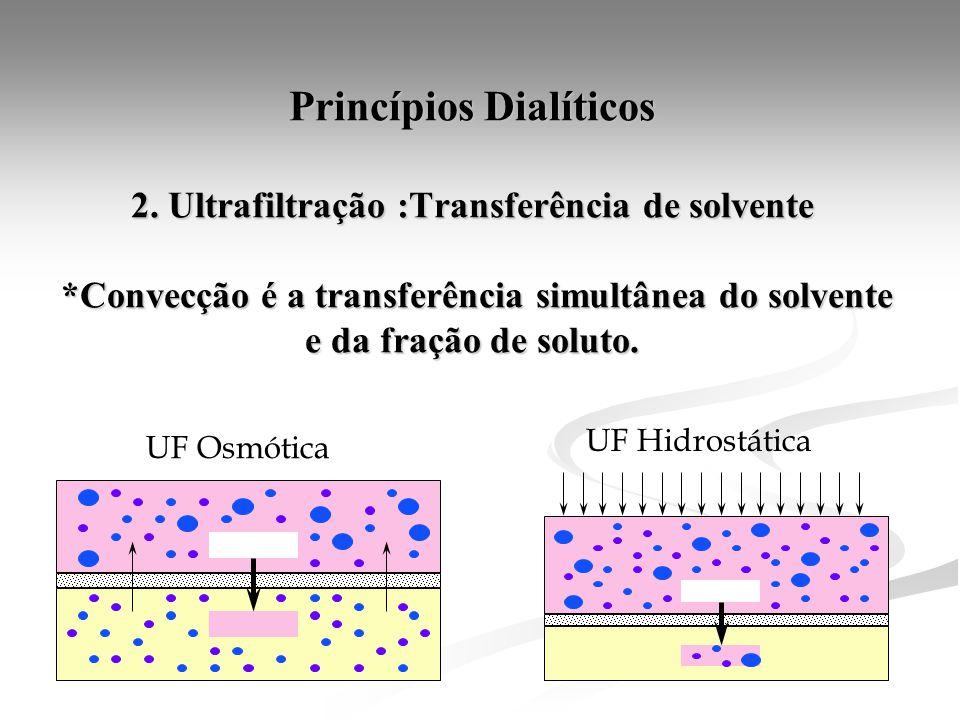 Princípios Dialíticos 2. Ultrafiltração :Transferência de solvente *Convecção é a transferência simultânea do solvente e da fração de soluto. UF Osmót