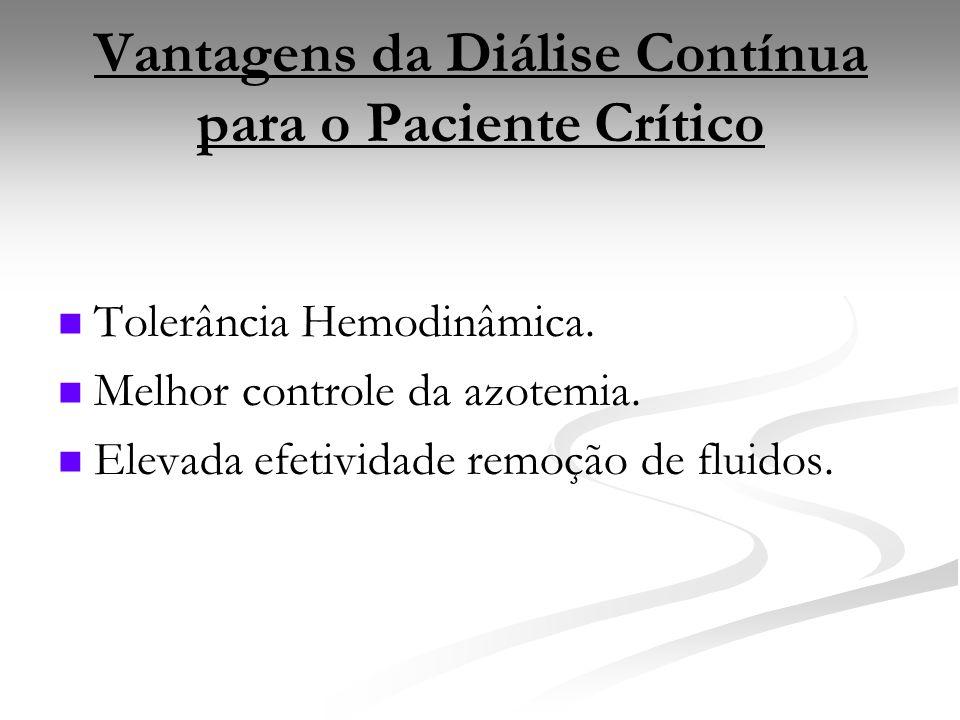 Vantagens da Diálise Contínua para o Paciente Crítico   Tolerância Hemodinâmica.   Melhor controle da azotemia.   Elevada efetividade remoção de