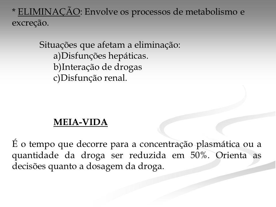 * ELIMINAÇÃO: Envolve os processos de metabolismo e excreção. Situações que afetam a eliminação: a)Disfunções hepáticas. b)Interação de drogas c)Disfu