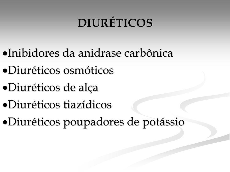 DIURÉTICOS  Inibidores da anidrase carbônica  Diuréticos osmóticos  Diuréticos de alça  Diuréticos tiazídicos  Diuréticos poupadores de potássio