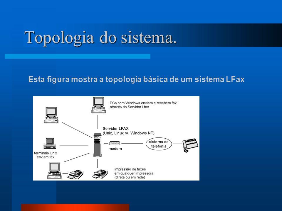 Configurando o servidor/Ações O comando aqui informado será sempre executado quando um fax for removido da fila de sucessos.