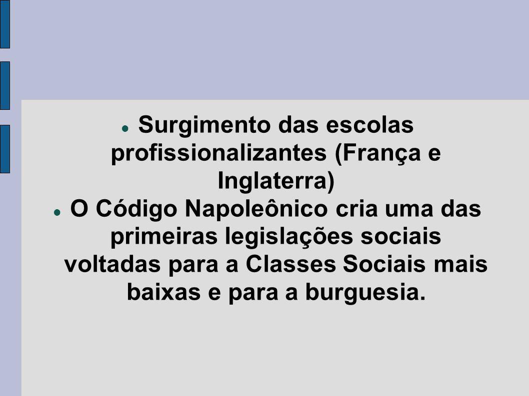  Surgimento das escolas profissionalizantes (França e Inglaterra)  O Código Napoleônico cria uma das primeiras legislações sociais voltadas para a Classes Sociais mais baixas e para a burguesia.