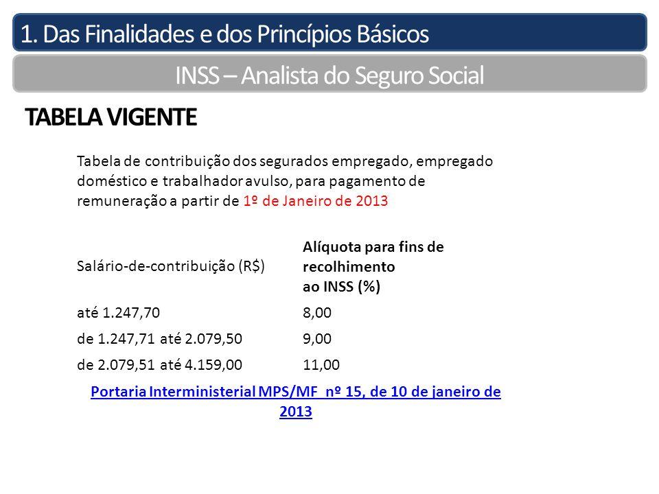 1. Das Finalidades e dos Princípios Básicos INSS – Analista do Seguro Social TABELA VIGENTE Tabela de contribuição dos segurados empregado, empregado