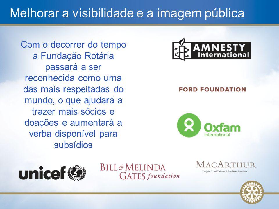 Melhorar a visibilidade e a imagem pública Com o decorrer do tempo a Fundação Rotária passará a ser reconhecida como uma das mais respeitadas do mundo