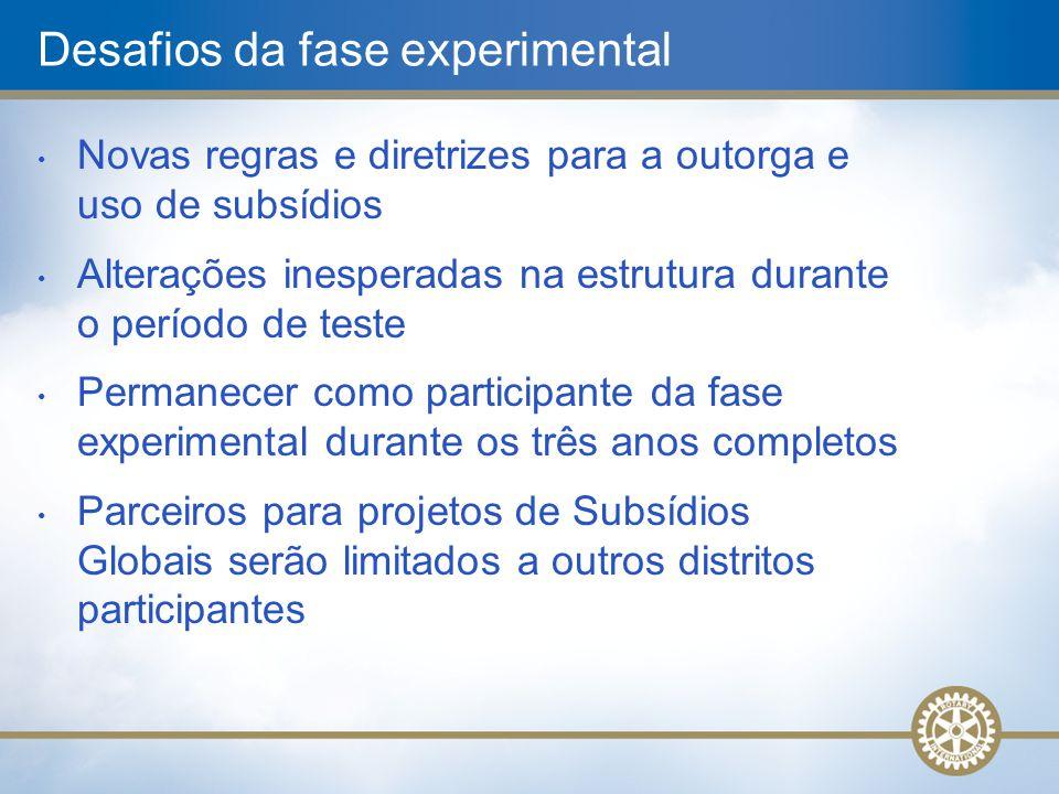 • Novas regras e diretrizes para a outorga e uso de subsídios • Alterações inesperadas na estrutura durante o período de teste • Permanecer como parti