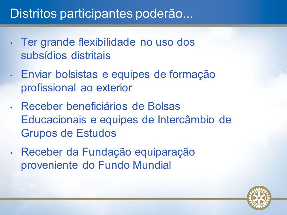 • Ter grande flexibilidade no uso dos subsídios distritais • Enviar bolsistas e equipes de formação profissional ao exterior • Receber beneficiários d