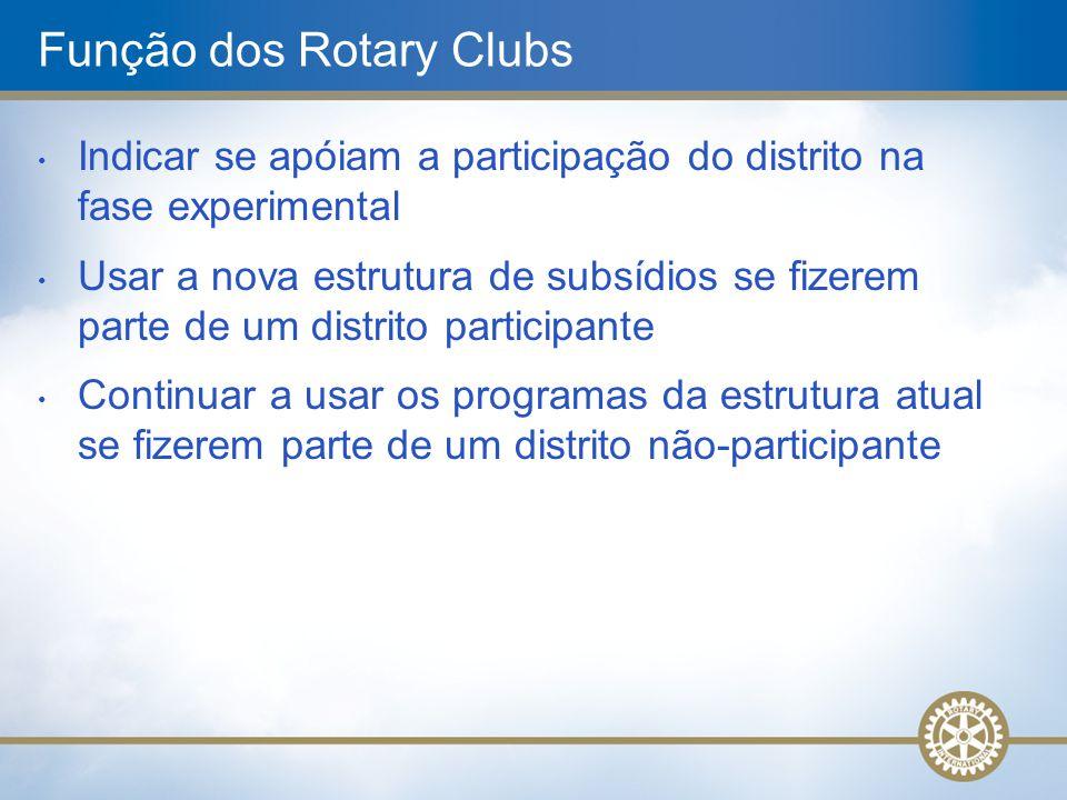 Função dos Rotary Clubs • Indicar se apóiam a participação do distrito na fase experimental • Usar a nova estrutura de subsídios se fizerem parte de u
