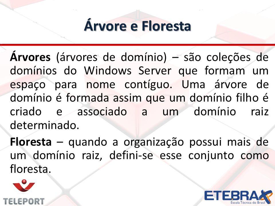 Árvore e Floresta Árvores (árvores de domínio) – são coleções de domínios do Windows Server que formam um espaço para nome contíguo.