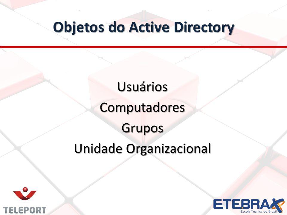 Objetos do Active Directory UsuáriosComputadoresGrupos Unidade Organizacional