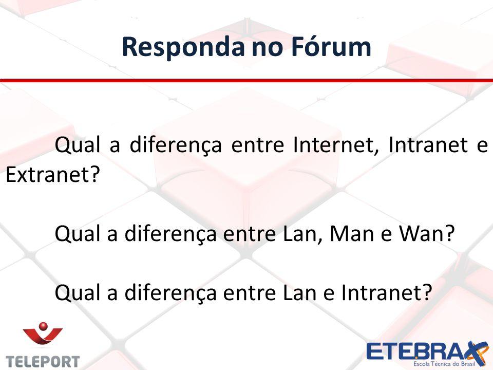 Responda no Fórum Qual a diferença entre Internet, Intranet e Extranet.