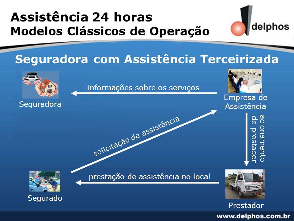 Assistência 24 horas Modelos Clássicos de Operação Seguradora com Assistência Terceirizada solicitação de assistência acionamento de prestador prestaç