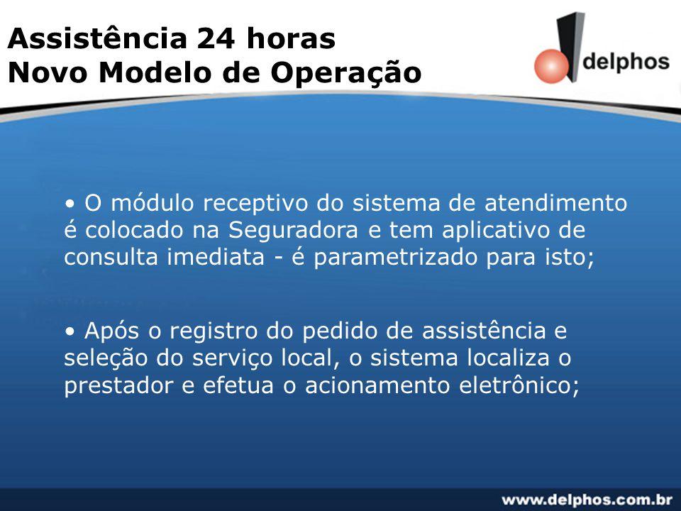 Assistência 24 horas Novo Modelo de Operação • O módulo receptivo do sistema de atendimento é colocado na Seguradora e tem aplicativo de consulta imed